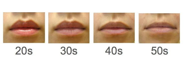 старение губ