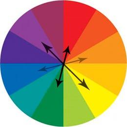 нейтрализующие цвета